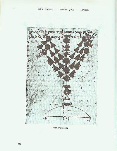 Rambam's Drawing of the Menorah