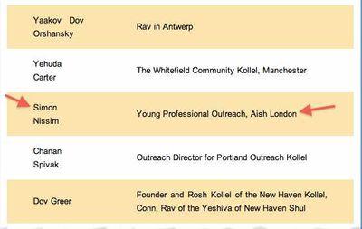 Rabbi Simon Nissim Aish London As listed by the Jerusalem Kollel.