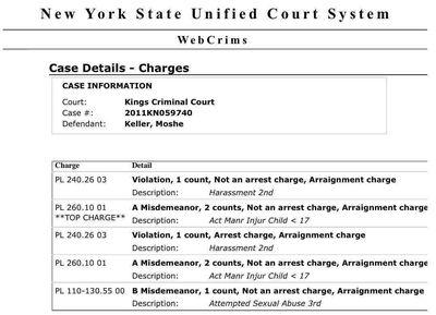 Rabbi Mose Keller charges arrest 7-26-11