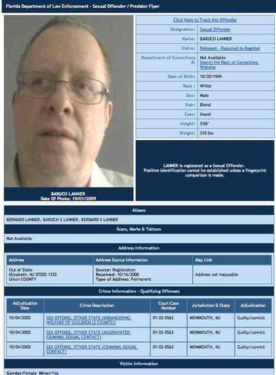 Website listing sex offenders in neighborhood