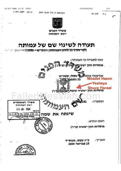 Hazon Yeshaya Shuva Yisrael name change to Hazon Yeshaya watermarked and annotated