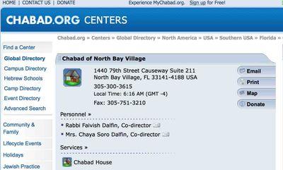 Rabbi Faivish Dalfin Chabad.org centers list 4-3-2012