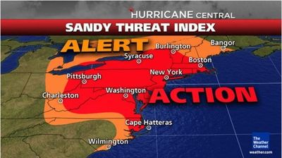 Hurricane sandy threat index