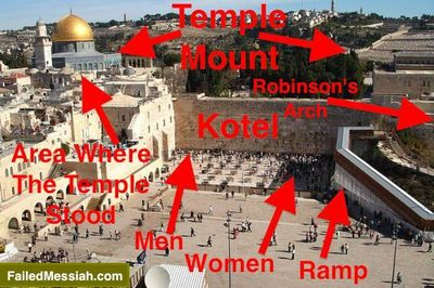 Kotel From Aish HaTorah-area roof annotated watermarked