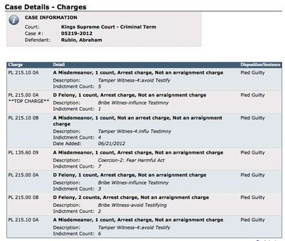 Abraham Rubin Charge Sheet (downloaded 8-22-2013)