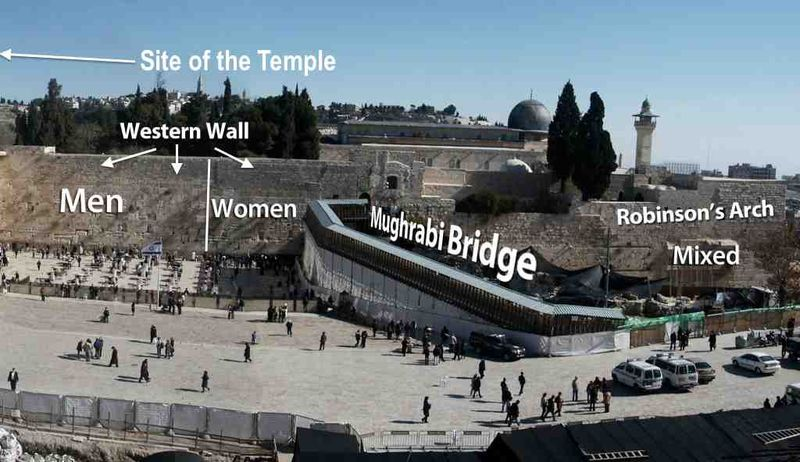Kotel Annotated 2