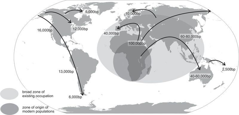 Dispersion-map