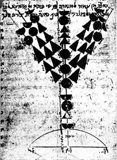 Rambam menorah schematic drawing