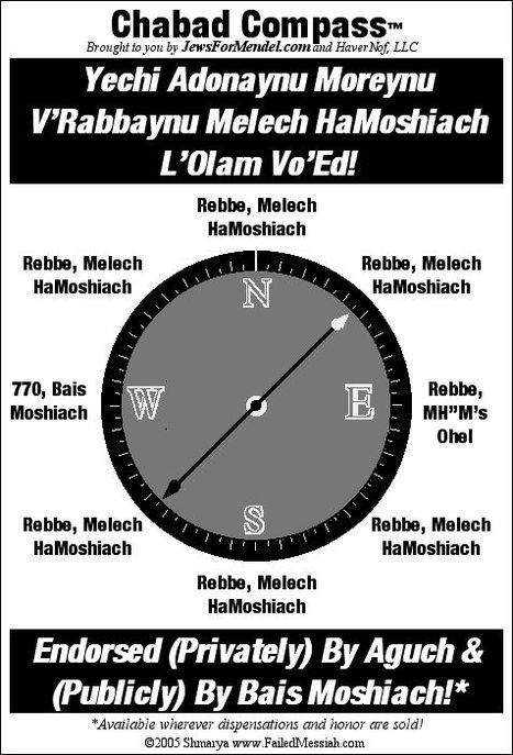 Chabad_compass_2